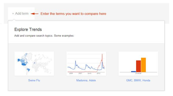 Wordpress-SEO-Google-Trends